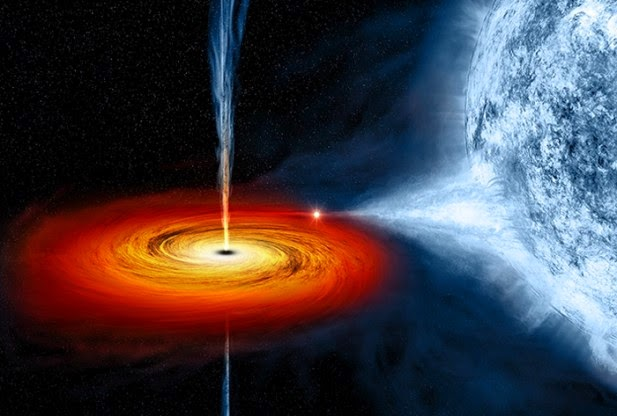Black hole pulling a star