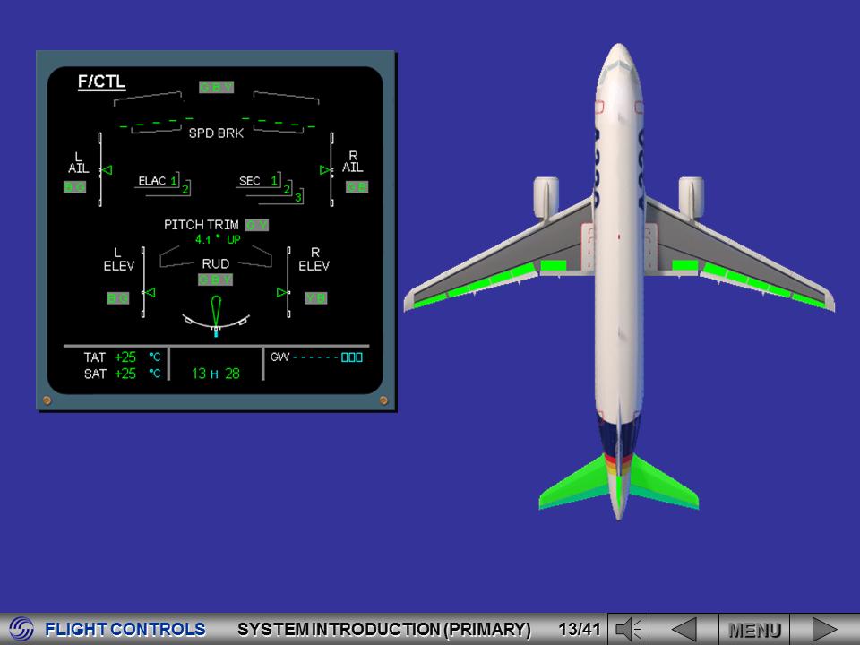 Aviation Legislation: A320 Flight Control System