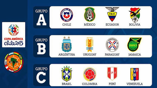 copa america chile 2015 fase de grupos