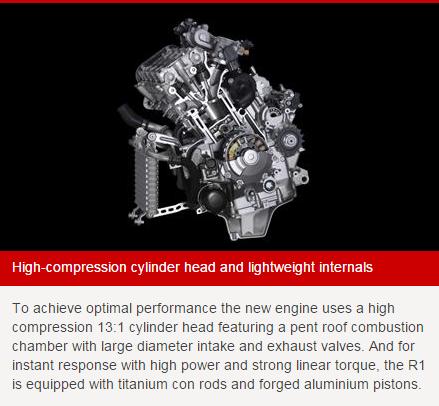 Yuk lebih dekat dengan teknologi New Yamaha YZF R1 2015 yang canggih bener . .