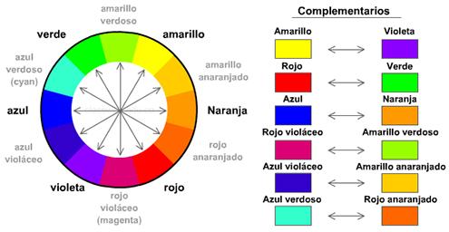 Nombres De Colores De Pinturas. Carta De Colores De Paintcal De ...