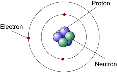 Three atomic model dalton thomson and rutherford chemistry daltons atomic model ccuart Image collections