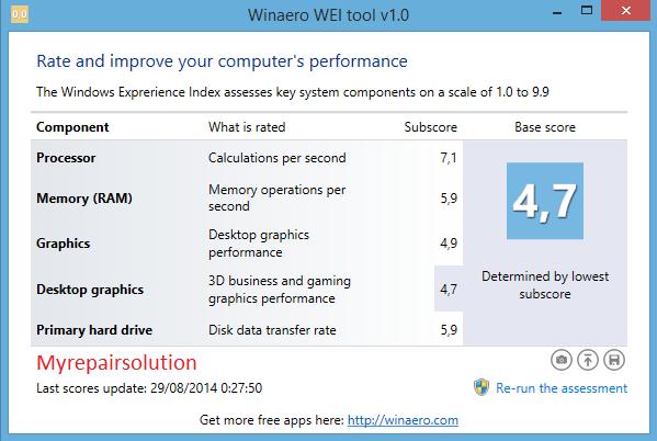 score indexing winAero pada windows 8.1