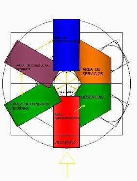 Dad2014 secuencia del proceso de dise o arquitectonico for Zonificacion arquitectonica