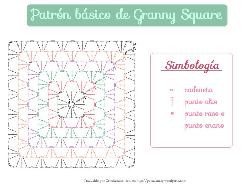 Granny Square o Cuadros de la Abuela ~ Crochetadas