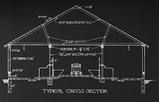 Cross section of a barn