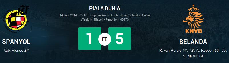 hasil pertandingan spanyol vs belanda 1:5