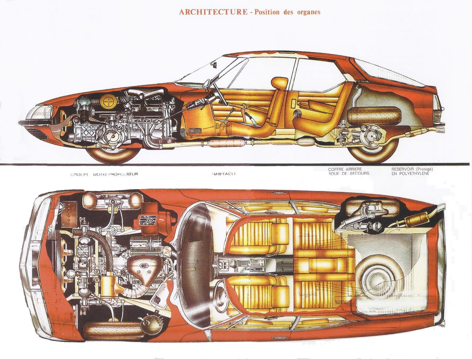 auto neurotic fixation cutaway friday citroen sm cutaway friday citroen sm