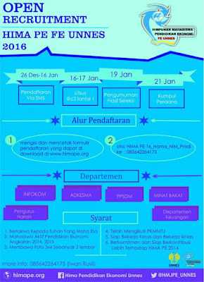 Oprec Fungsioonaris Hima PE 2016