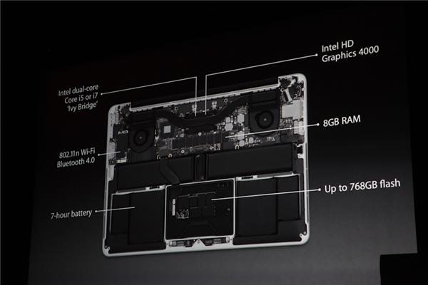 the new Macbook Pro specifications 