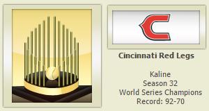 Kaline Champions!!!