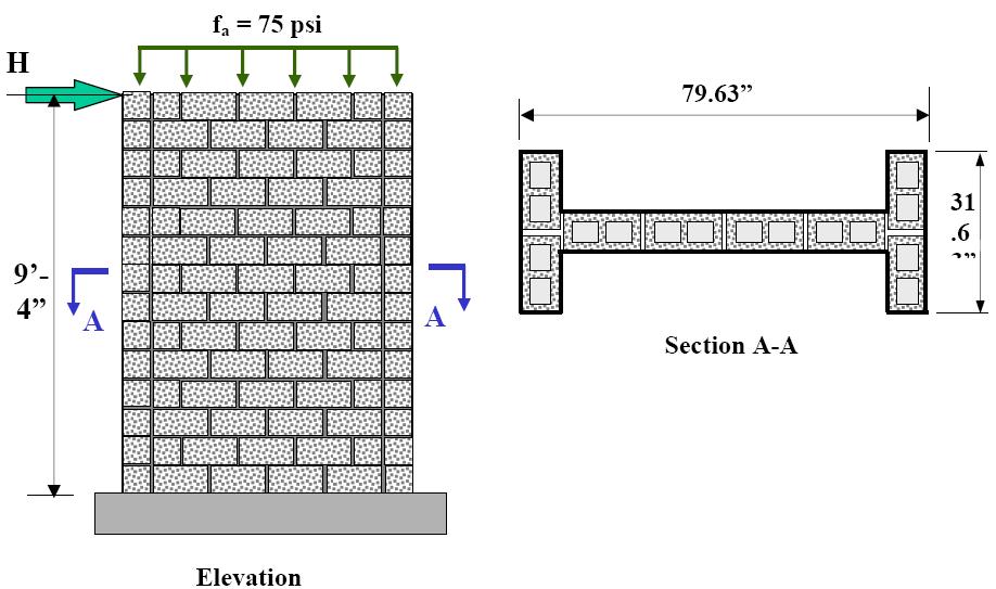 Reinforced Brick Wall Design : Masonry wall design anuvrat