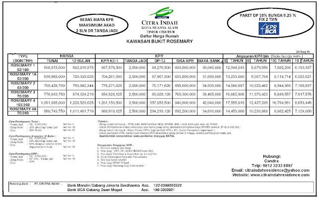Daftar Harga Rumah Bukit Rosemary Citra Indah