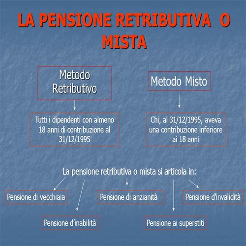 meglio-pensione-retibutiva-o-mista-calcolo-misto