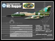 Exposición estática avión Dagger MV de armamento y portantes. 03/04-ABR: poster dagger