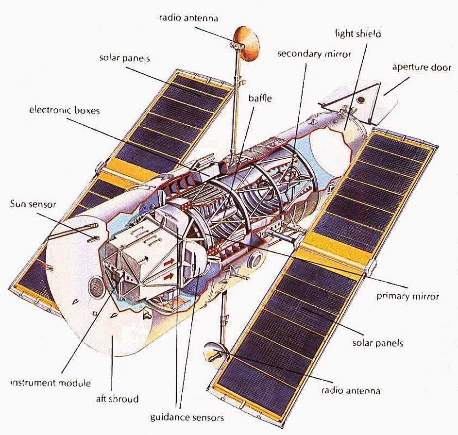 Space relics 25 ans du t lescope hubble et de ses for Miroir 2 metre