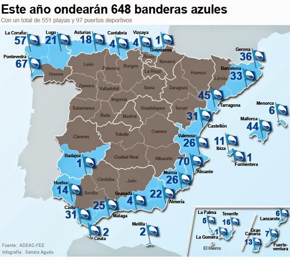 playas en espana con bandera azul