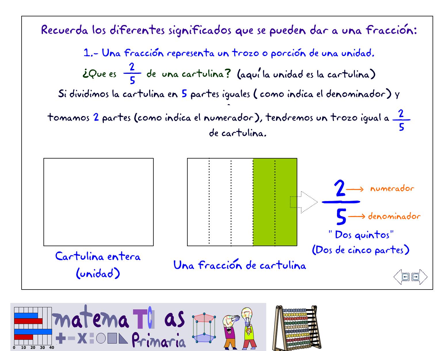 http://ntic.educacion.es/w3/eos/MaterialesEducativos/mem2008/matematicas_primaria/numeracion/operaciones/fracciones.swf