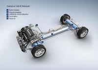 Noul sistem hibrid hidraulic de la Bosch