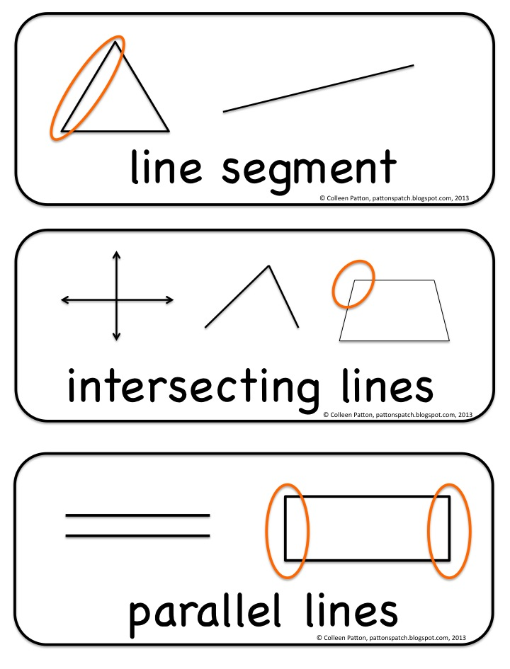 Unit Title Transform the World – Geometry Vocabulary Worksheets