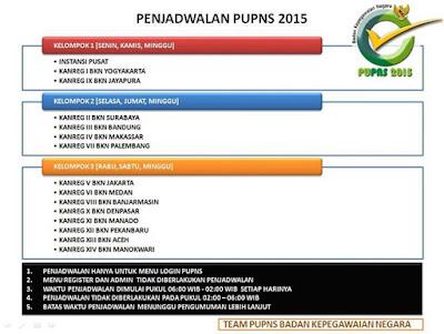 Jadwal PUPNS Tiap Daerah dari BKN