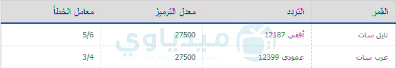 تردد قناة العربية على عربسات