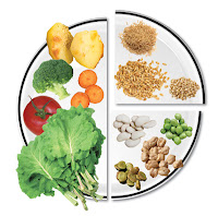 Vegetarianos: O que comer? Quanto comer?