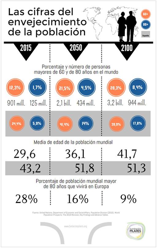 Infografía: Organización del Estado cubano