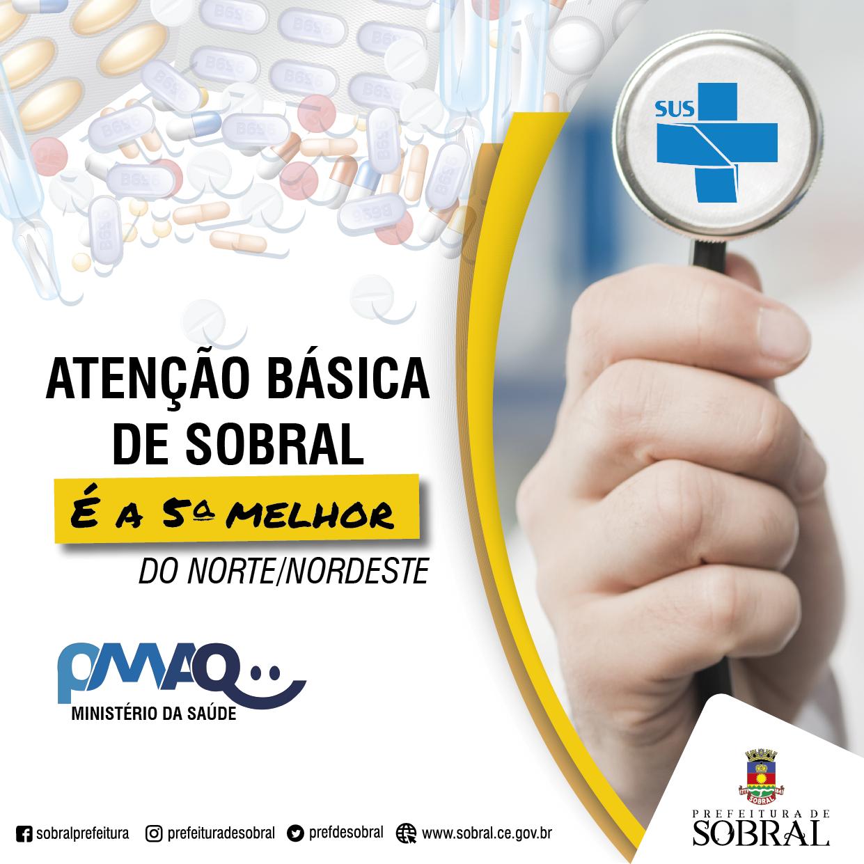 ATENÇÃO BÁSICA DE SOBRAL