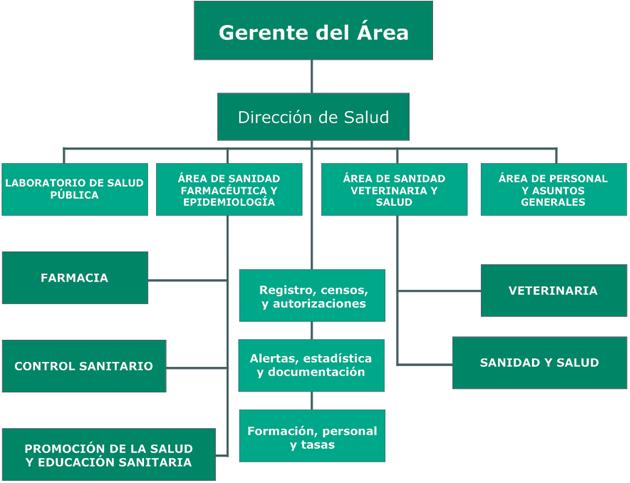 www juntaex es consejerias: