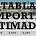 Tabla de importes estimados de la parte variable 2013/2014
