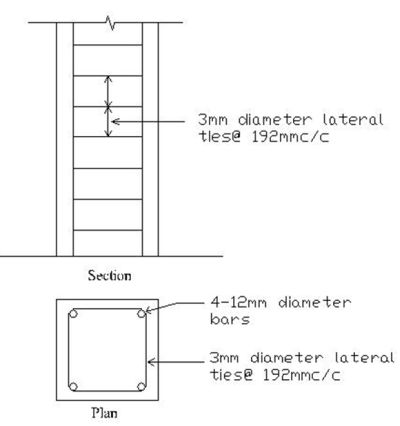 77 How To Design A Column Structure And Rules To