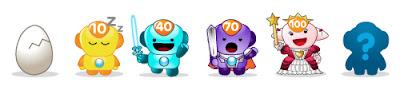 migbot level lengkap