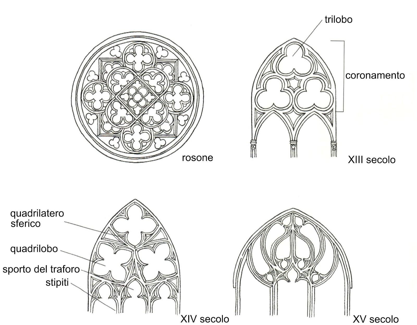 Le cattedrali gotiche dell 39 umanita 39 il gotico - Finestre circolari delle chiese gotiche ...