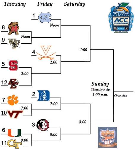 TODAY'S ACC HEADLINES: ACC Sets Format For 14 Team ...