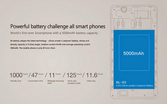 Sắp có smartphone pin khủng 5.000 mAh