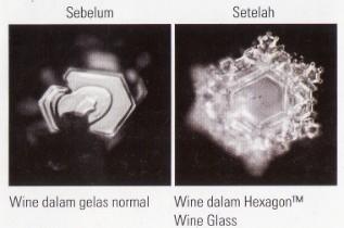 Hexagon™ Wine Glass
