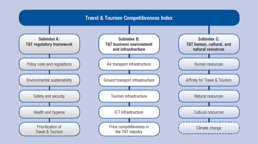 how wars and terrorism affect lebanese vacation industry tourism essay Overall sales are down compared with 2017, but the country will probably still have more than 2 million in sales by the end of the year.