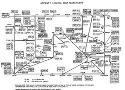 Gambar ini adalah contoh Peta logika dari ARPANET