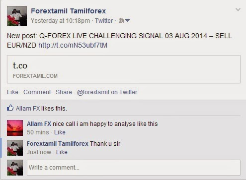 forex trading currency, forex market , forex broker , learn forex , free forex ,