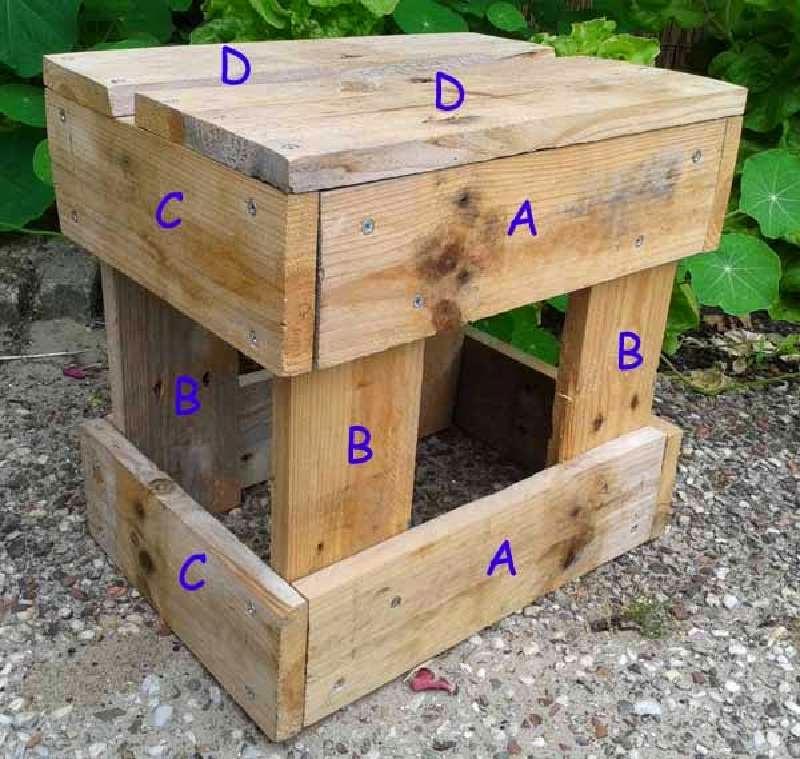 Instrucciones para fabricar un - Mesa para fabricar palets ...
