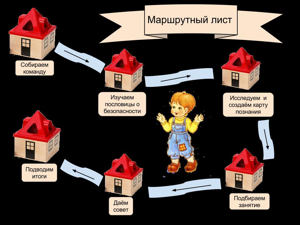"Сетевой проект  ""Один дома"""