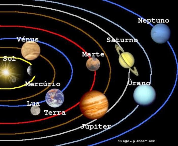 Sistema solar con nombres - Imagui
