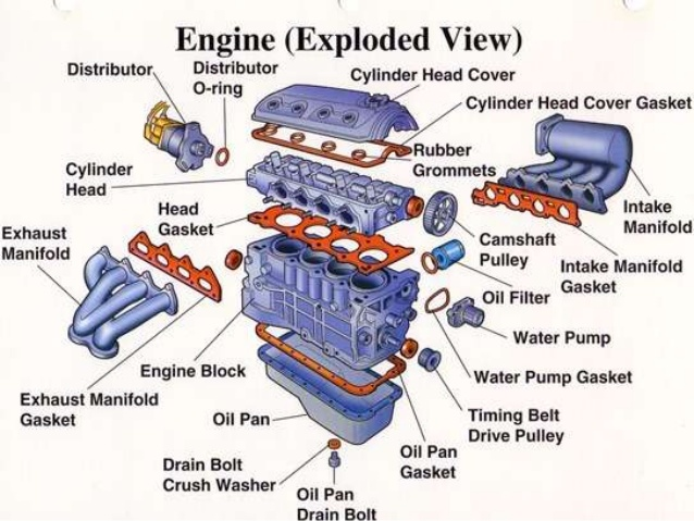 similiar basic car engine components keywords ic engine major parts and its function materials images manufacturing