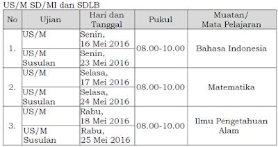 Jadwal Pelaksanaan UAS SD/ MI 2016