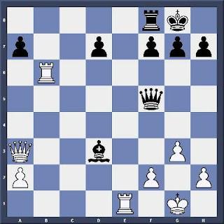 Échecs & Tactique : les Blancs jouent et matent en 2 coups - Niveau Facile