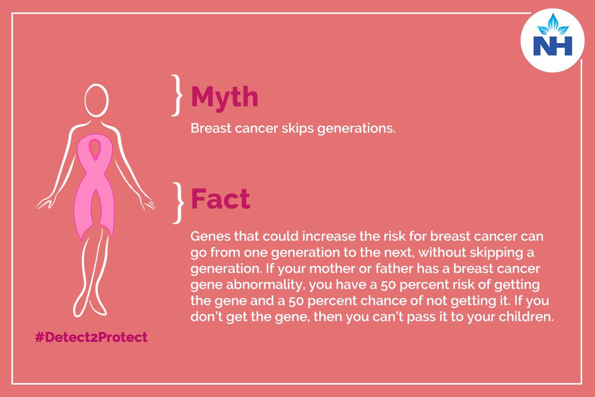 Breast cancer Skips Generation