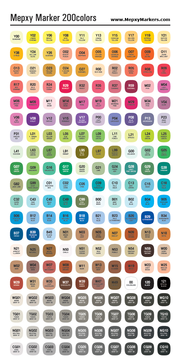 Art Marker Showdown Mepxy Markers Vs Copic Sketch Nattosoup