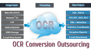 OCR / ICR Services