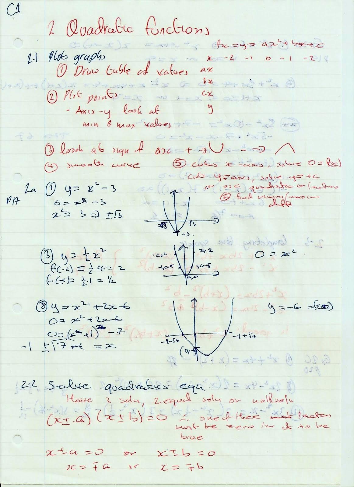 Edexcel June 13 D1 Ms Remtron Pump Boss Wire Diagram Array A Level Maths Notes C1 2 Quadratic Functions Rh Alevelmathsnotes Com